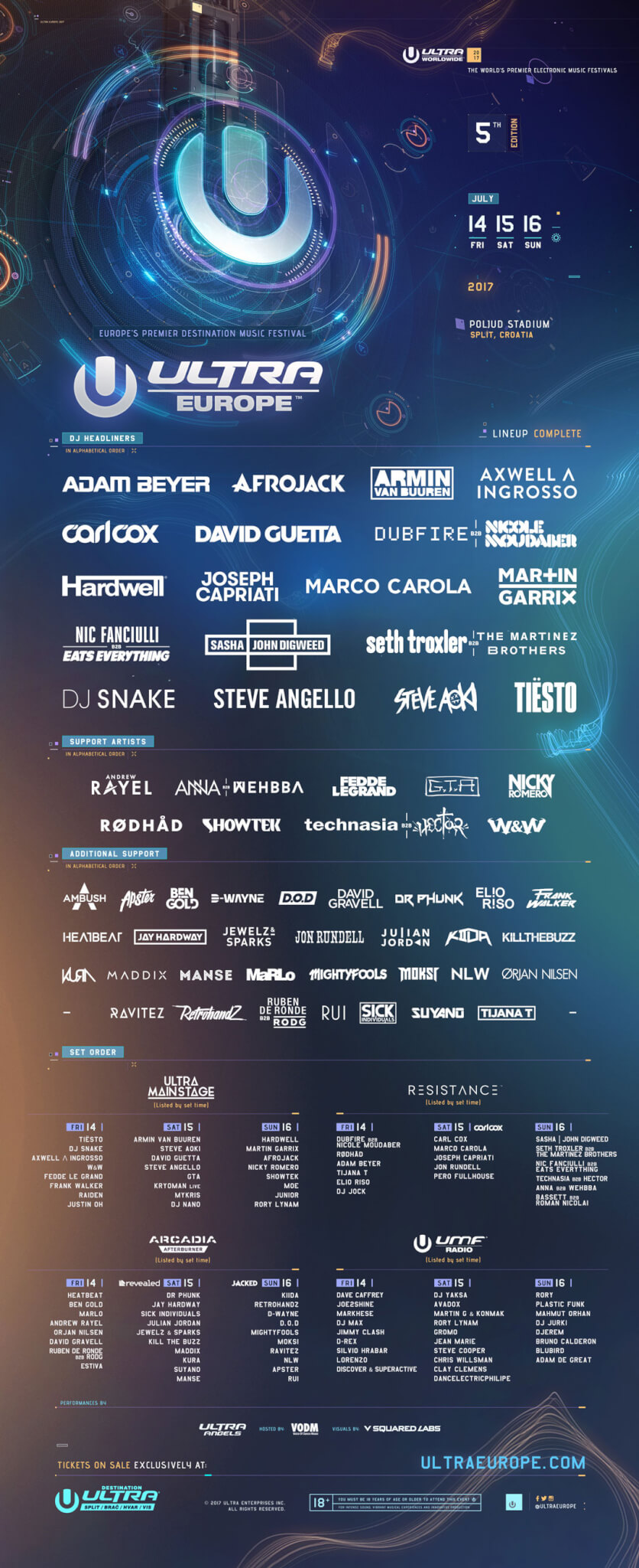 europe-lineup-final-2 5º aniversario de Ultra Europe
