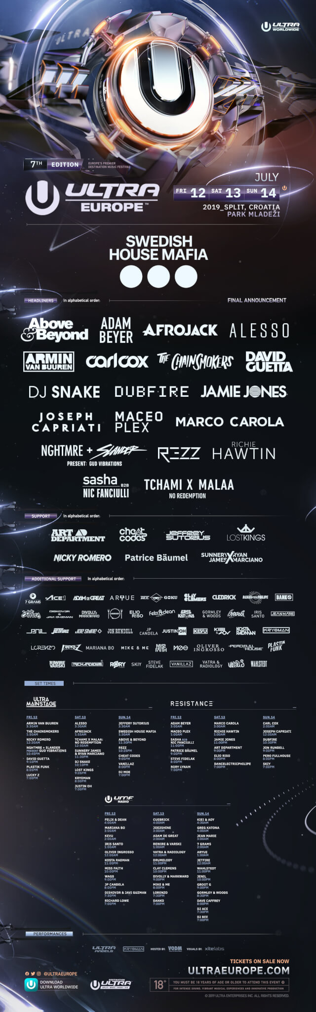 Ultra Music Festival Europe lineup